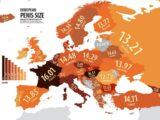 Le dimensioni del pene in Europa